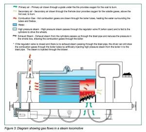 Steam_locomotive10012012