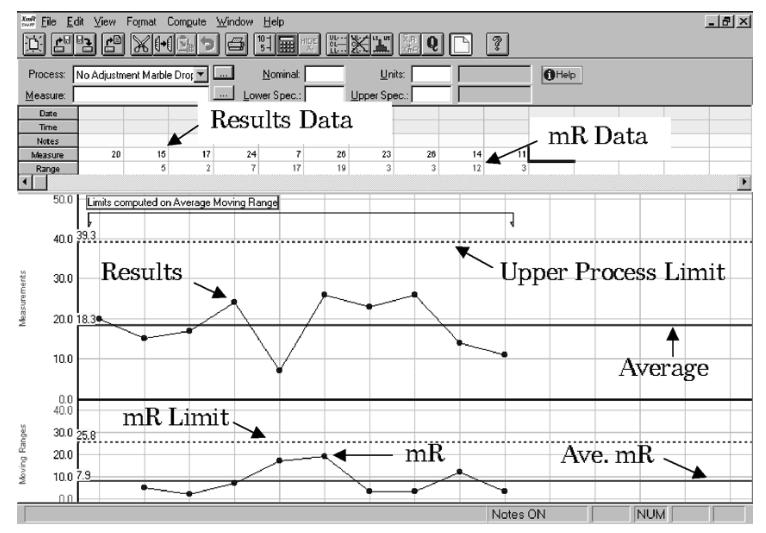 Process Behavior Chart