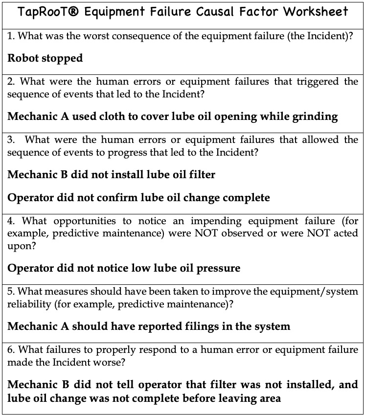 Causal Factor Worksheet