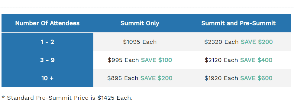 SAVE at the Summit